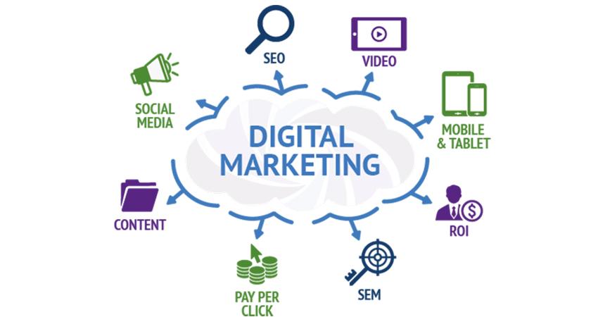 ابزار های دیجیتال مارکتینگ روش های بازاریابی انلاین روش های بازاریابی اینترنتی